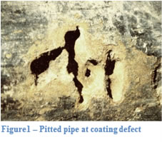 pitted pipe