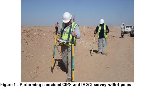 Figure 2 - Performing combined CIPS and DCVG survey with 4 poles