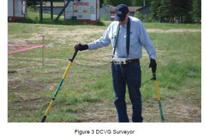 DCVG Surveyer